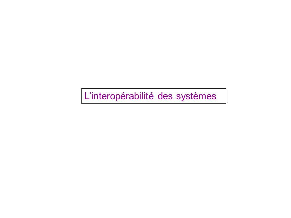 Linteropérabilité des systèmes