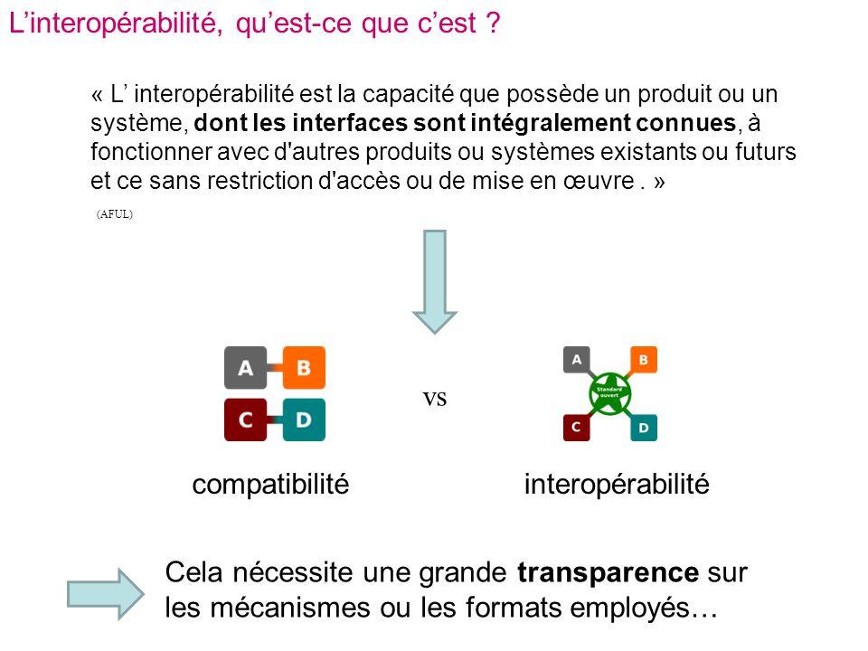 Linteropérabilité, quest-ce que cest ? « L interopérabilité est la capacité que possède un produit ou un système, dont les interfaces sont intégraleme