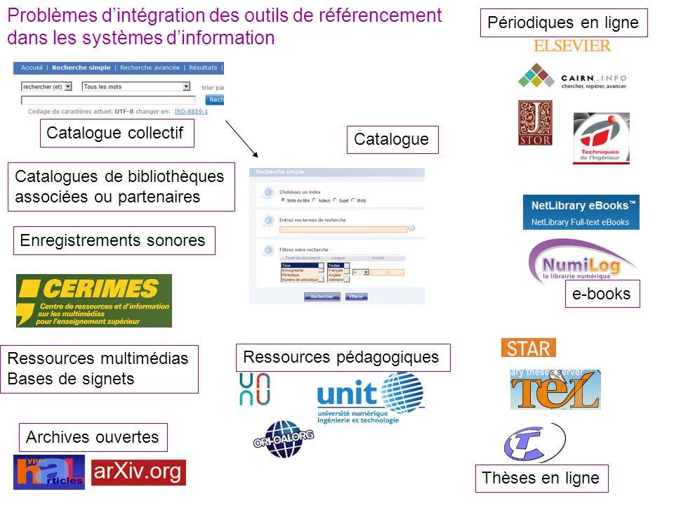 Problèmes dintégration des outils de référencement dans les systèmes dinformation Catalogue Catalogue collectif Périodiques en ligne Thèses en ligne e