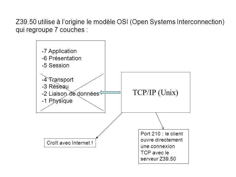 Z39.50 utilise à lorigine le modèle OSI (Open Systems Interconnection) qui regroupe 7 couches : -7 Application -6 Présentation -5 Session -4 Transport