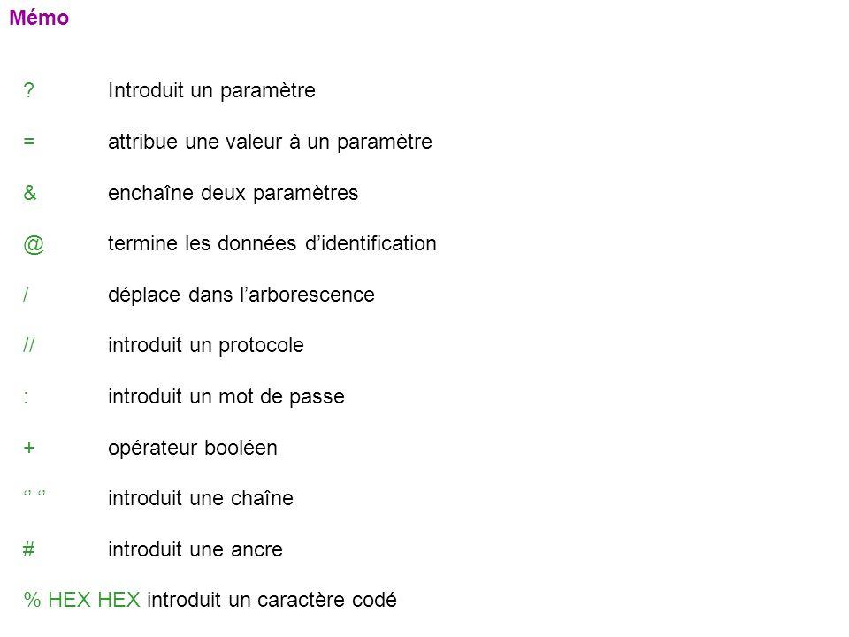 Mémo ?Introduit un paramètre =attribue une valeur à un paramètre &enchaîne deux paramètres @termine les données didentification /déplace dans larbores