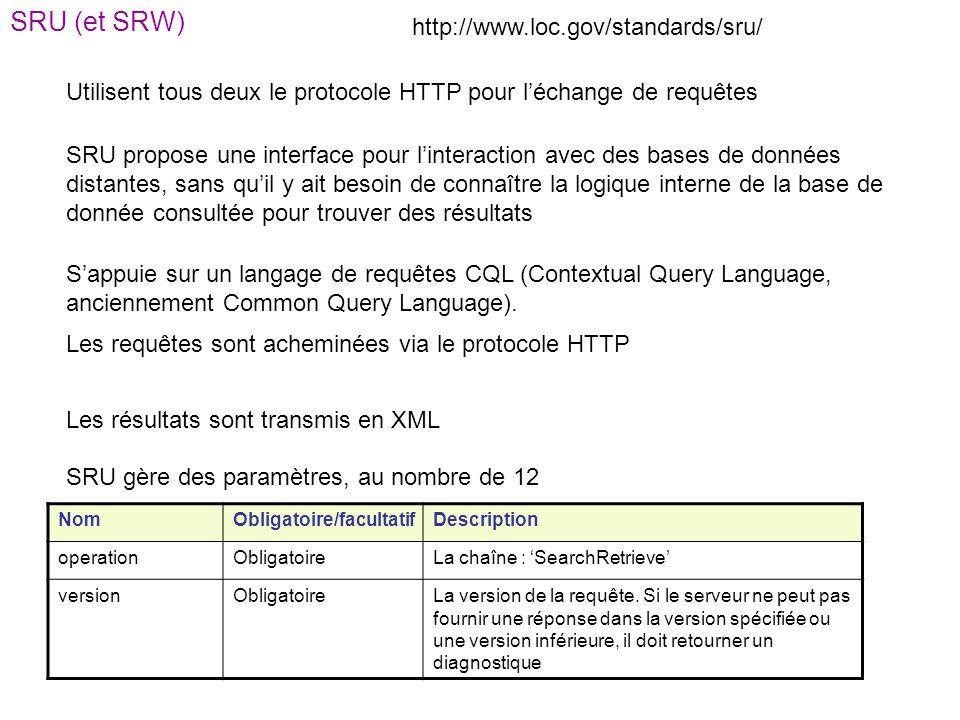 SRU (et SRW) Utilisent tous deux le protocole HTTP pour léchange de requêtes http://www.loc.gov/standards/sru/ SRU propose une interface pour linterac