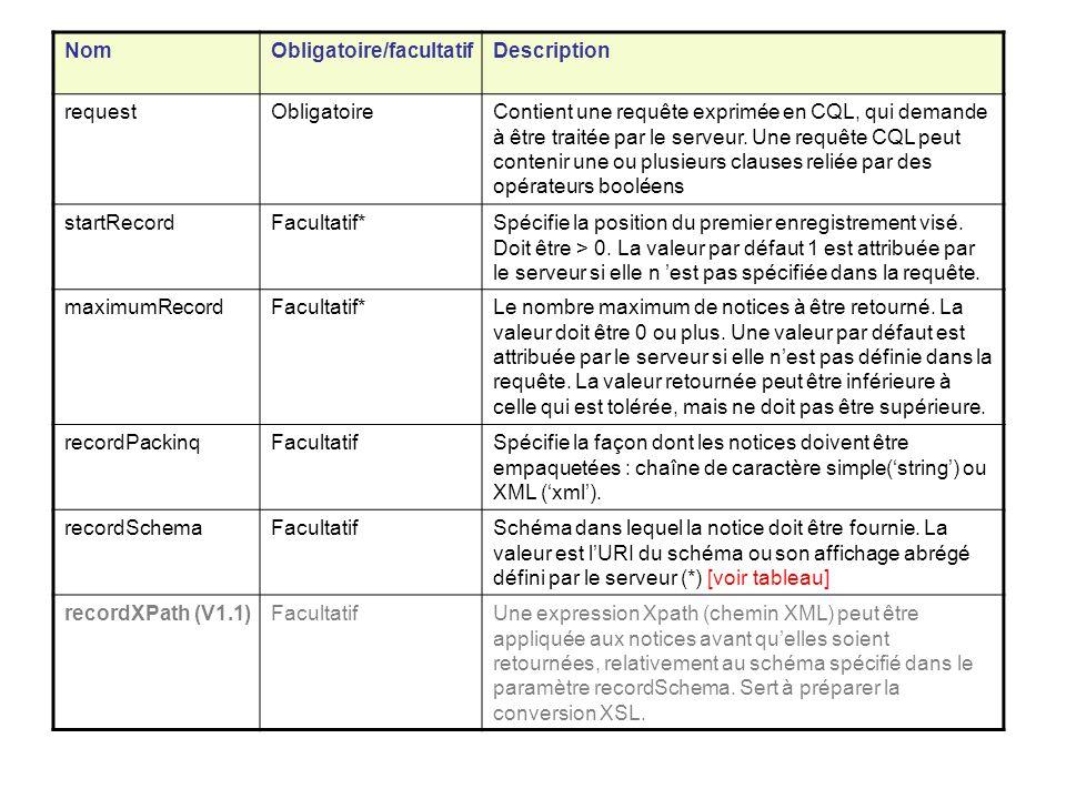 NomObligatoire/facultatifDescription requestObligatoireContient une requête exprimée en CQL, qui demande à être traitée par le serveur. Une requête CQ