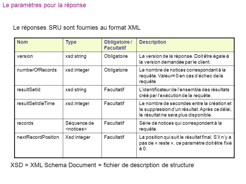 Le paramètres pour la réponse Le réponses SRU sont fournies au format XML NomTypeObligatoire / Facultatif Description versionxsd:stringObligatoireLa v