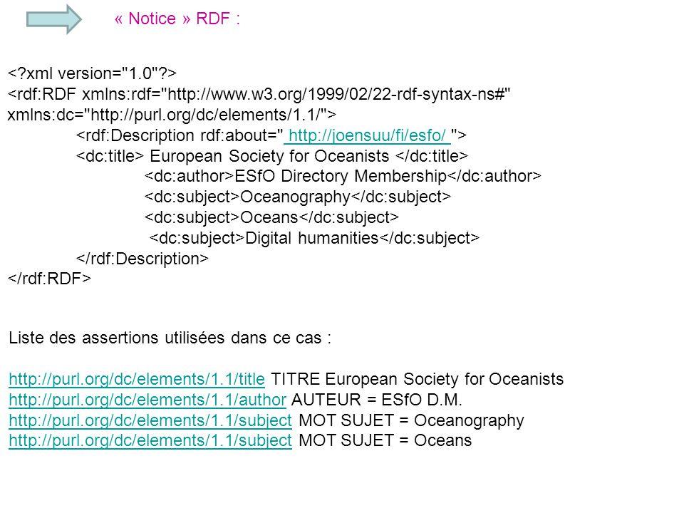 European Society for Oceanists http://joensuu/fi/esfo/ ESfO Directory Membership Oceanography Oceans Digital humanities Liste des assertions utilisées