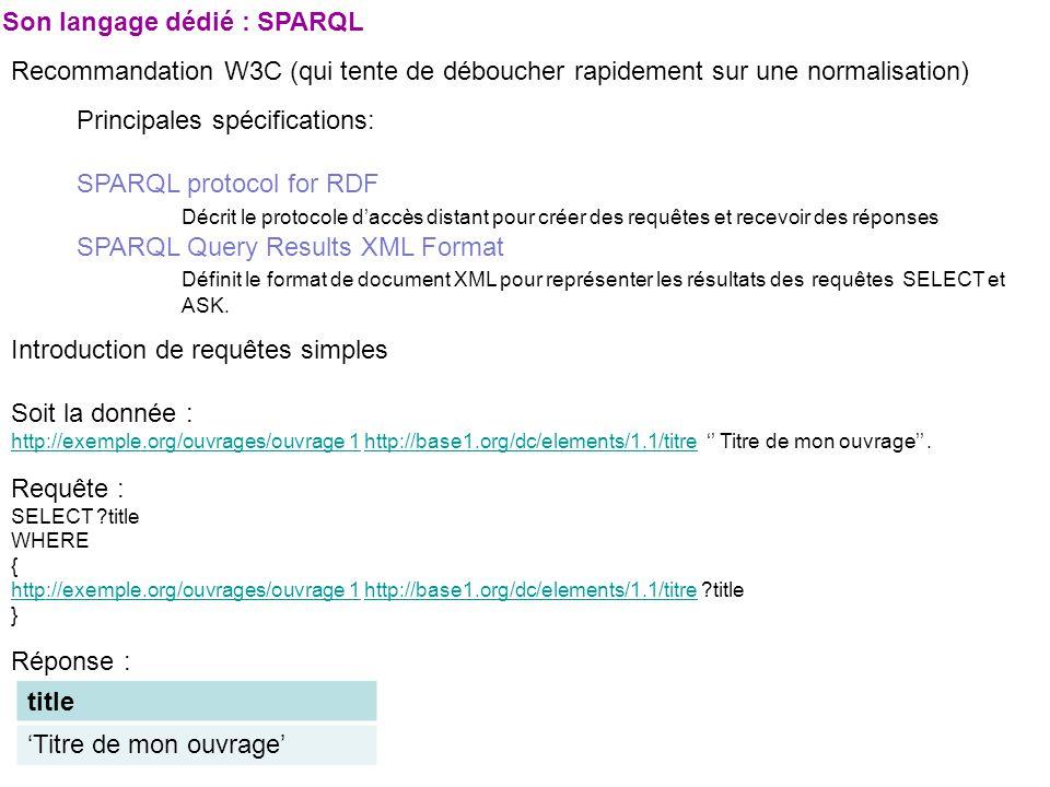Son langage dédié : SPARQL Recommandation W3C (qui tente de déboucher rapidement sur une normalisation) Principales spécifications: SPARQL protocol fo