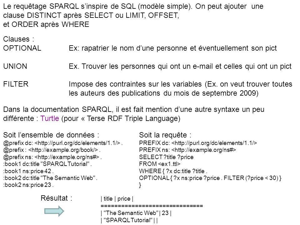Le requêtage SPARQL sinspire de SQL (modèle simple). On peut ajouter une clause DISTINCT après SELECT ou LIMIT, OFFSET, et ORDER après WHERE Clauses :
