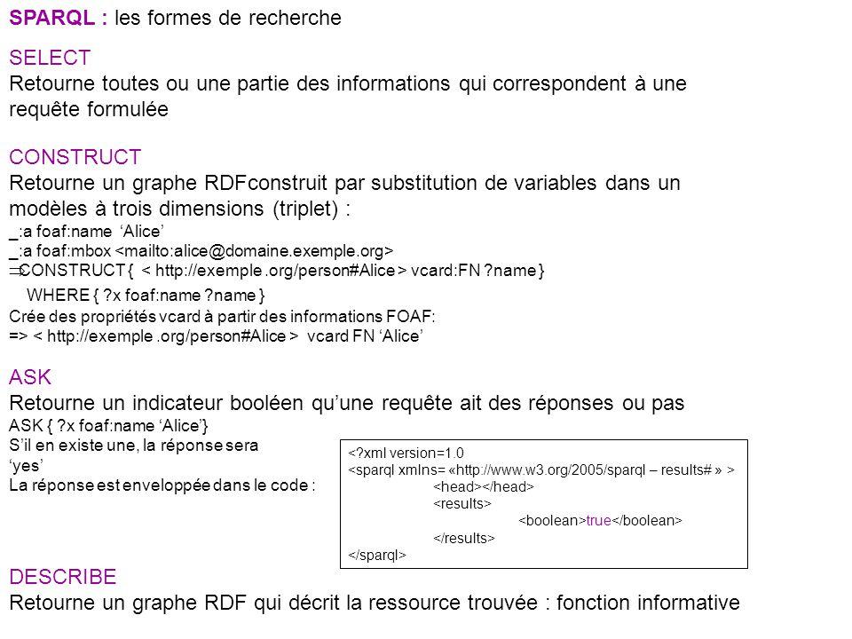 SPARQL : les formes de recherche SELECT Retourne toutes ou une partie des informations qui correspondent à une requête formulée CONSTRUCT Retourne un