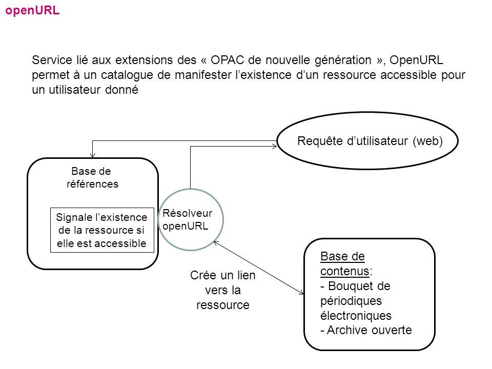 openURL Service lié aux extensions des « OPAC de nouvelle génération », OpenURL permet à un catalogue de manifester lexistence dun ressource accessibl