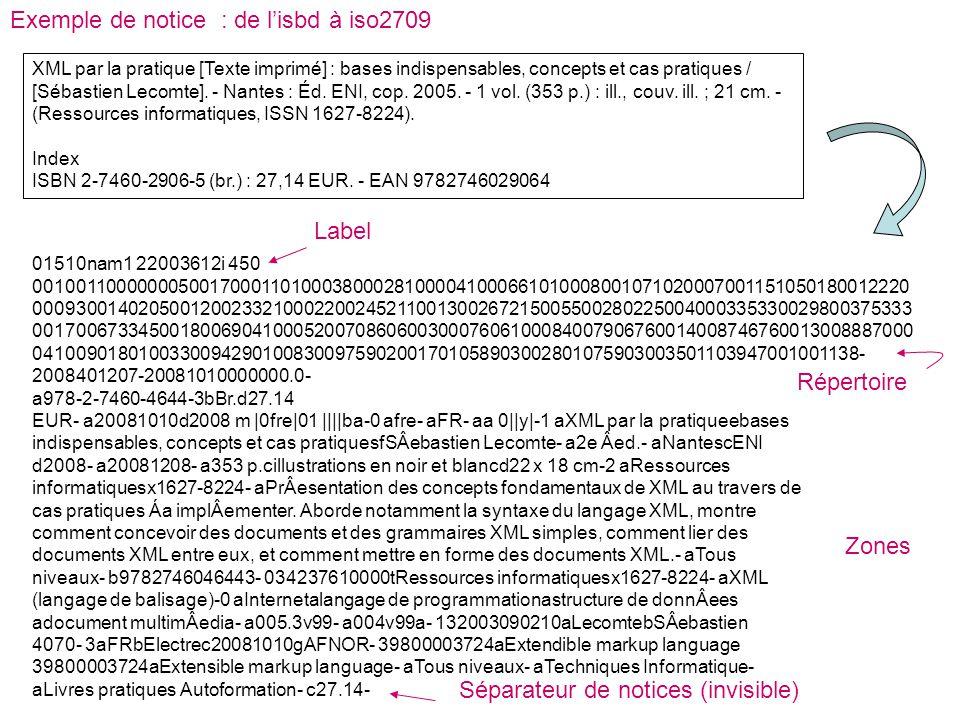 XML par la pratique [Texte imprimé] : bases indispensables, concepts et cas pratiques / [Sébastien Lecomte]. - Nantes : Éd. ENI, cop. 2005. - 1 vol. (