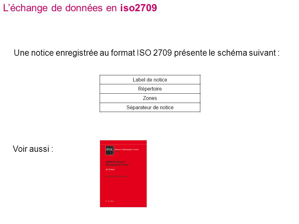 Léchange de données en iso2709 Une notice enregistrée au format ISO 2709 présente le schéma suivant : Voir aussi :