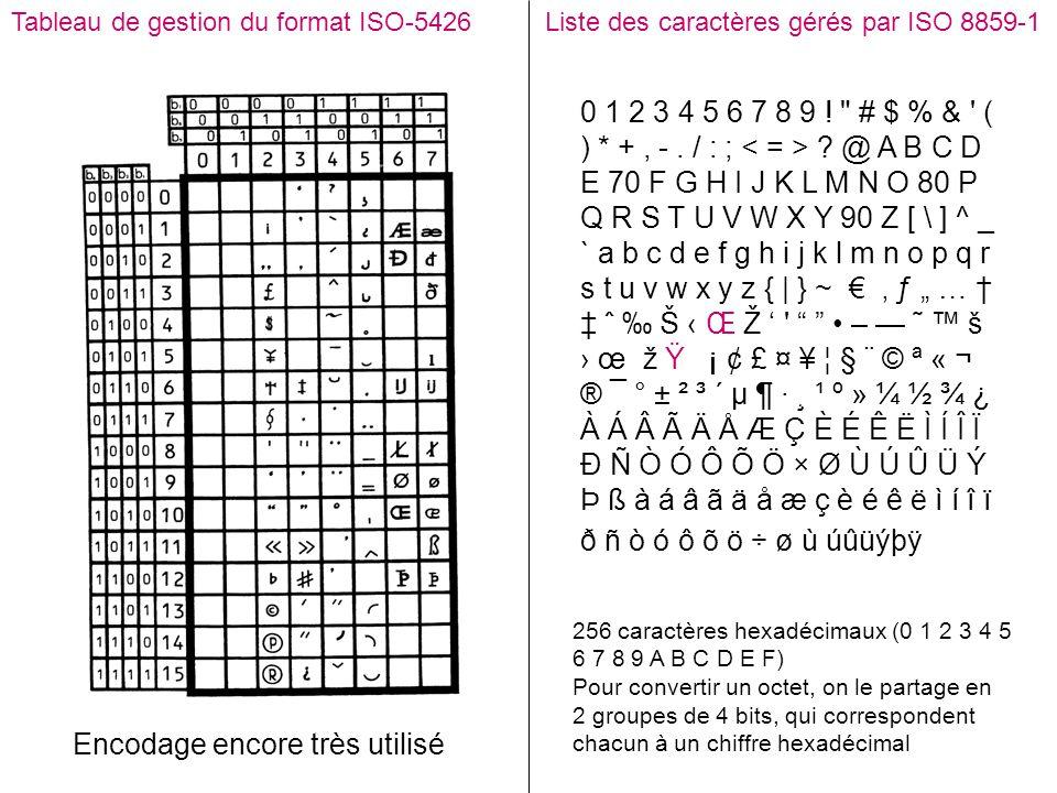 Tableau de gestion du format ISO-5426Liste des caractères gérés par ISO 8859-1 0 1 2 3 4 5 6 7 8 9 !