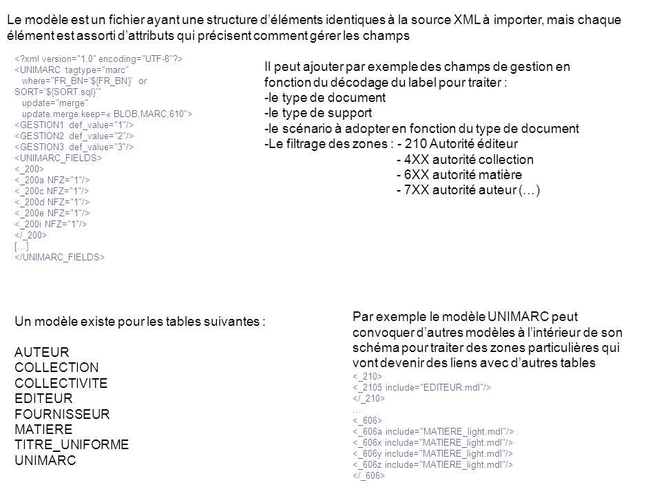 Le modèle est un fichier ayant une structure déléments identiques à la source XML à importer, mais chaque élément est assorti dattributs qui précisent