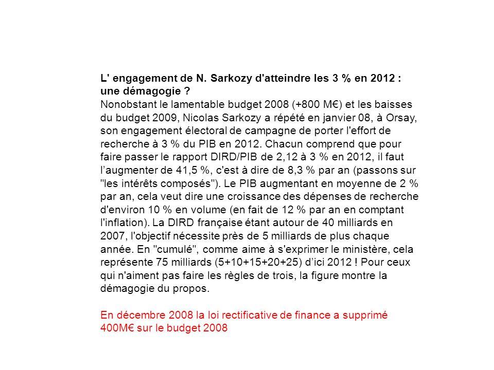 L' engagement de N. Sarkozy d'atteindre les 3 % en 2012 : une démagogie ? Nonobstant le lamentable budget 2008 (+800 M) et les baisses du budget 2009,