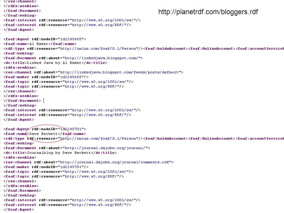 http://planetrdf.com/bloggers.rdf