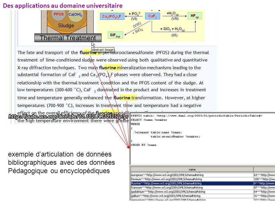Des applications au domaine universitaire exemple darticulation de données bibliographiques avec des données Pédagogique ou encyclopédiques