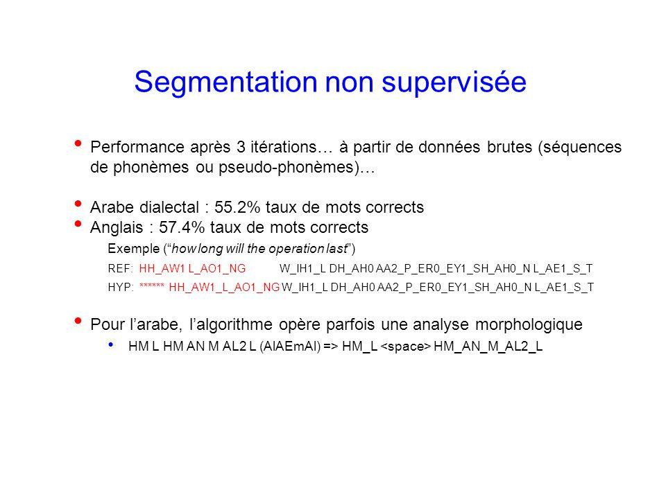 Laurent Besacier 11 Segmentation non supervisée Performance après 3 itérations… à partir de données brutes (séquences de phonèmes ou pseudo-phonèmes)…