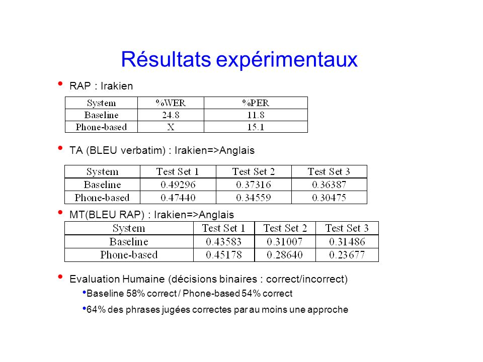 Laurent Besacier 13 Résultats expérimentaux RAP : Irakien TA (BLEU verbatim) : Irakien=>Anglais MT(BLEU RAP) : Irakien=>Anglais Evaluation Humaine (dé
