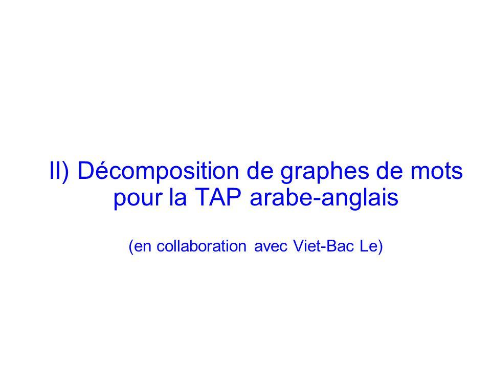 Laurent Besacier 15 II) Décomposition de graphes de mots pour la TAP arabe-anglais (en collaboration avec Viet-Bac Le)