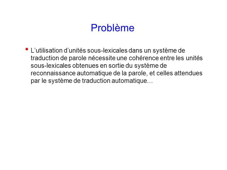 Laurent Besacier 16 Problème Lutilisation dunités sous-lexicales dans un système de traduction de parole nécessite une cohérence entre les unités sous