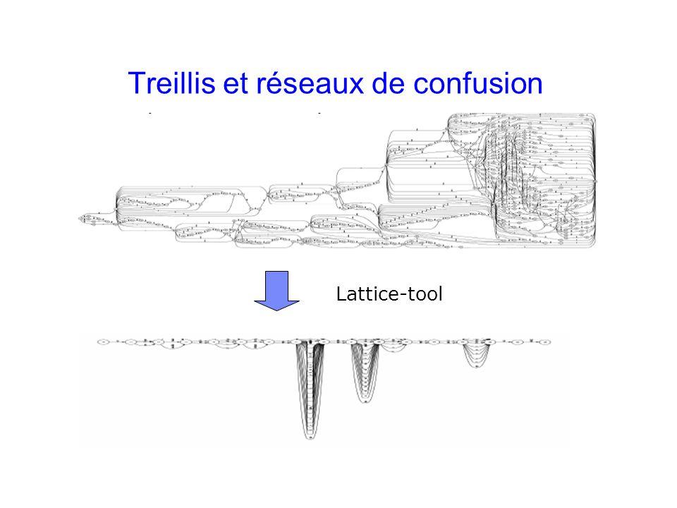Laurent Besacier 18 Treillis et réseaux de confusion Lattice-tool