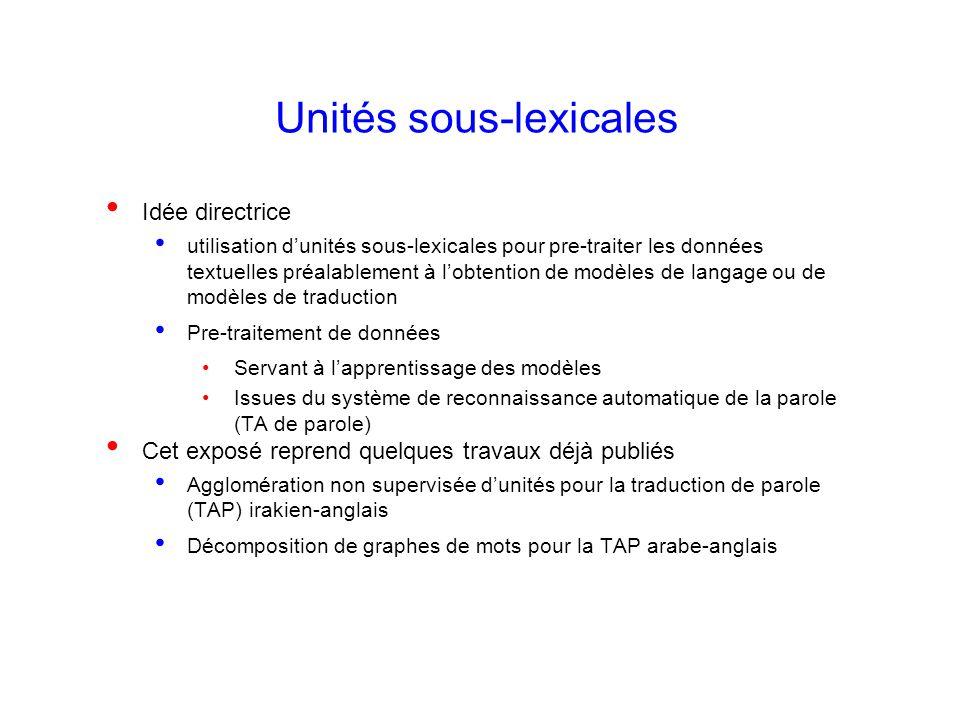 Laurent Besacier 2 Unités sous-lexicales Idée directrice utilisation dunités sous-lexicales pour pre-traiter les données textuelles préalablement à lo