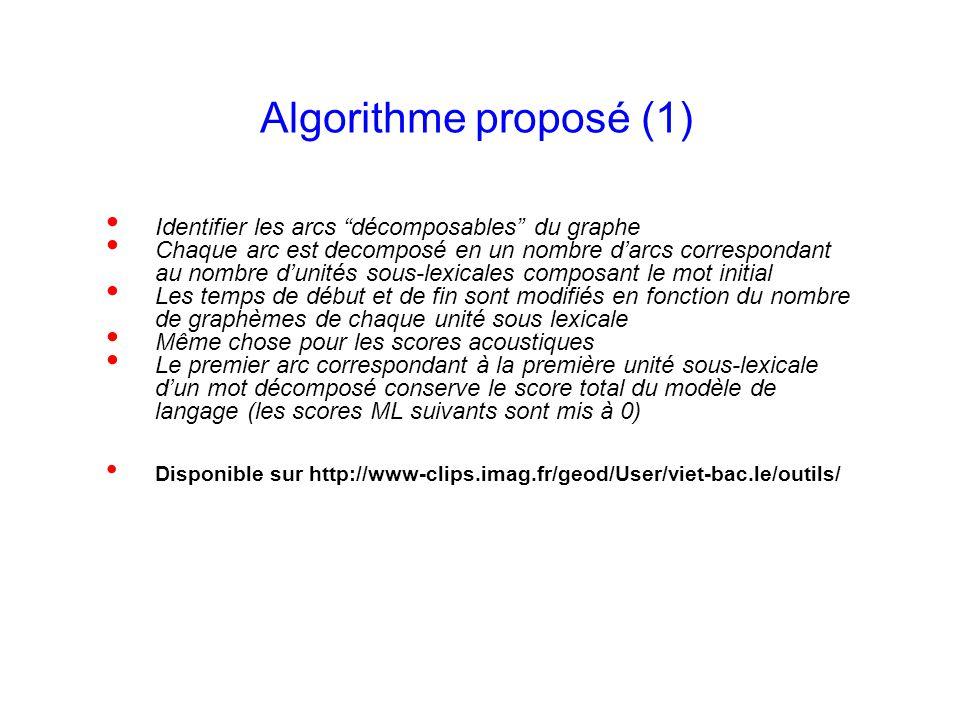 Laurent Besacier 21 Algorithme proposé (1) Identifier les arcs décomposables du graphe Chaque arc est decomposé en un nombre darcs correspondant au no