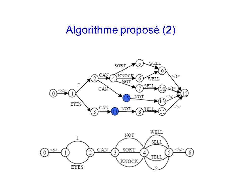 Laurent Besacier 22 Algorithme proposé (2)