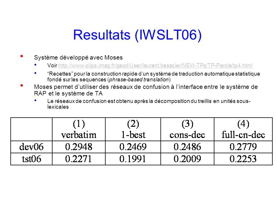 Laurent Besacier 23 Resultats (IWSLT06) Système développé avec Moses Voir http://www-clips.imag.fr/geod/User/laurent.besacier/NEW-TPs/TP-Parole/tp4.ht