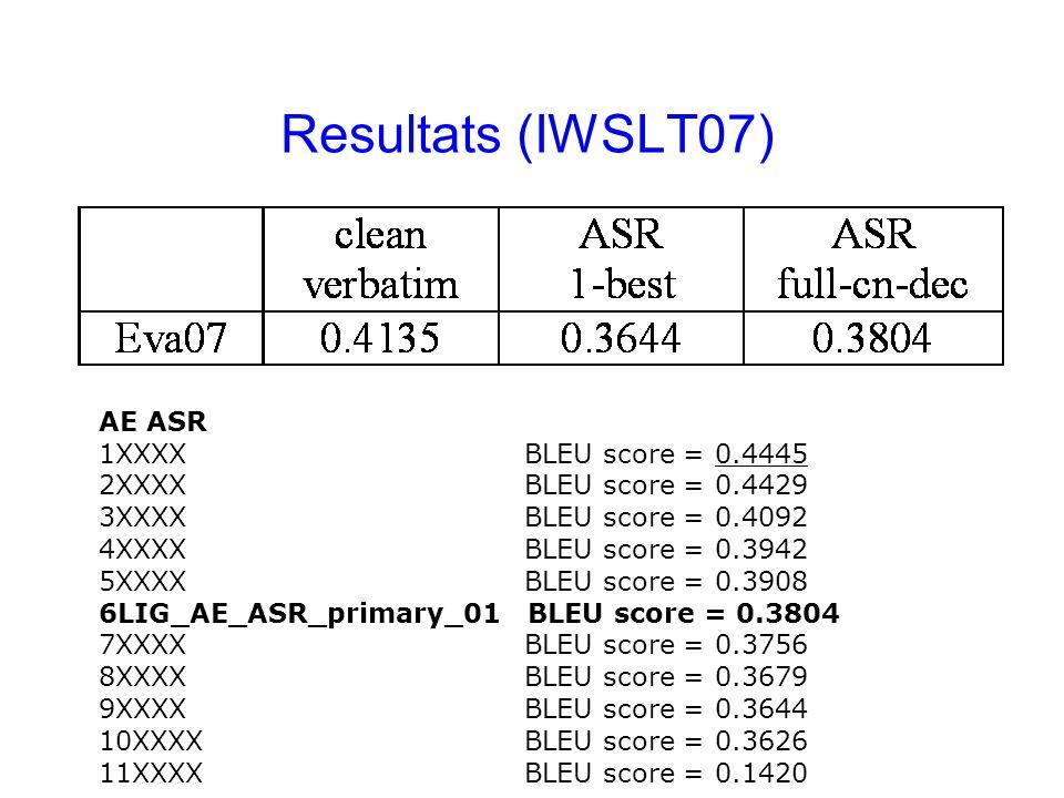 Laurent Besacier 24 Resultats (IWSLT07) AE ASR 1XXXX BLEU score = 0.4445 2XXXX BLEU score = 0.4429 3XXXX BLEU score = 0.4092 4XXXX BLEU score = 0.3942