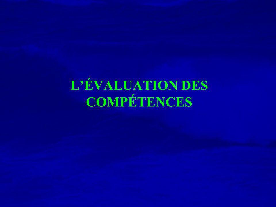 La notion de compétence Diversité des définitions On peut convenir dappeler compétence un ensemble de connaissances, de capacités daction et de comportements, structuré en fonction dun but dans un type de situations données.