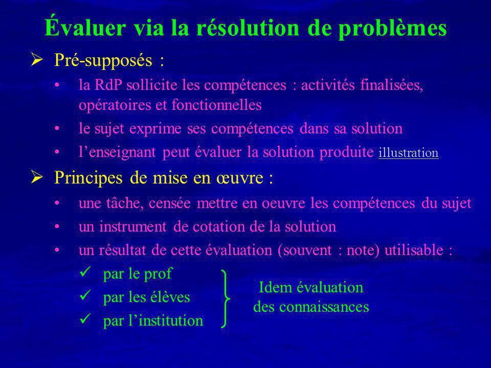 Conséquences positives Importance donnée à : lorganisation fonctionnelle des connaissances (Bastien, 1997) : fondée une logique de lactivité ( logique du contenu) exemple : conduite automobile (code, autres acteurs, radars, etc.) lautomatisation (cf.