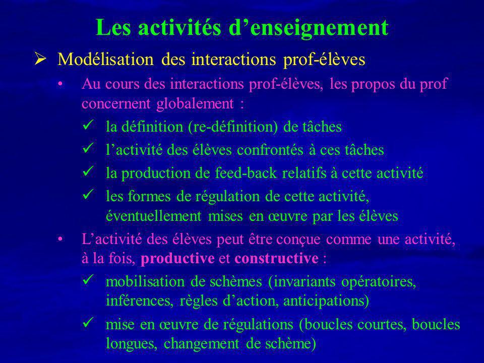 prof élèvetâche IOIRAA situations Modélisation des formes dintervention feed-back