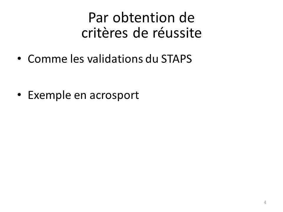 Par obtention de critères de réussite Comme les validations du STAPS Exemple en acrosport 4