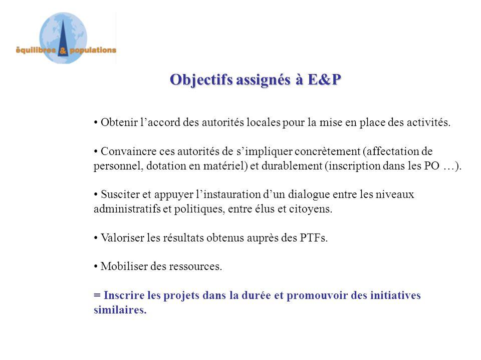 Objectifs assignés à E&P Obtenir laccord des autorités locales pour la mise en place des activités.