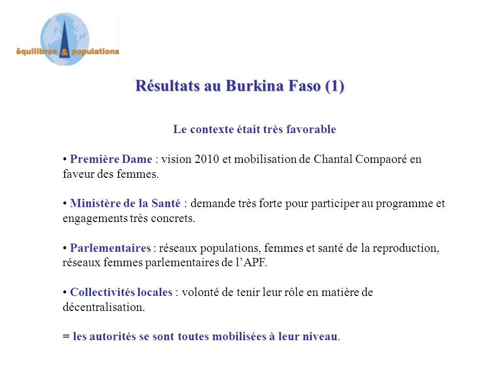 Résultats au Burkina Faso (1) Le contexte était très favorable Première Dame : vision 2010 et mobilisation de Chantal Compaoré en faveur des femmes.
