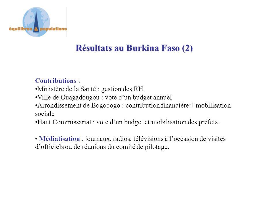 Résultats au Burkina Faso (2) Contributions : Ministère de la Santé : gestion des RH Ville de Ouagadougou : vote dun budget annuel Arrondissement de Bogodogo : contribution financière + mobilisation sociale Haut Commissariat : vote dun budget et mobilisation des préfets.