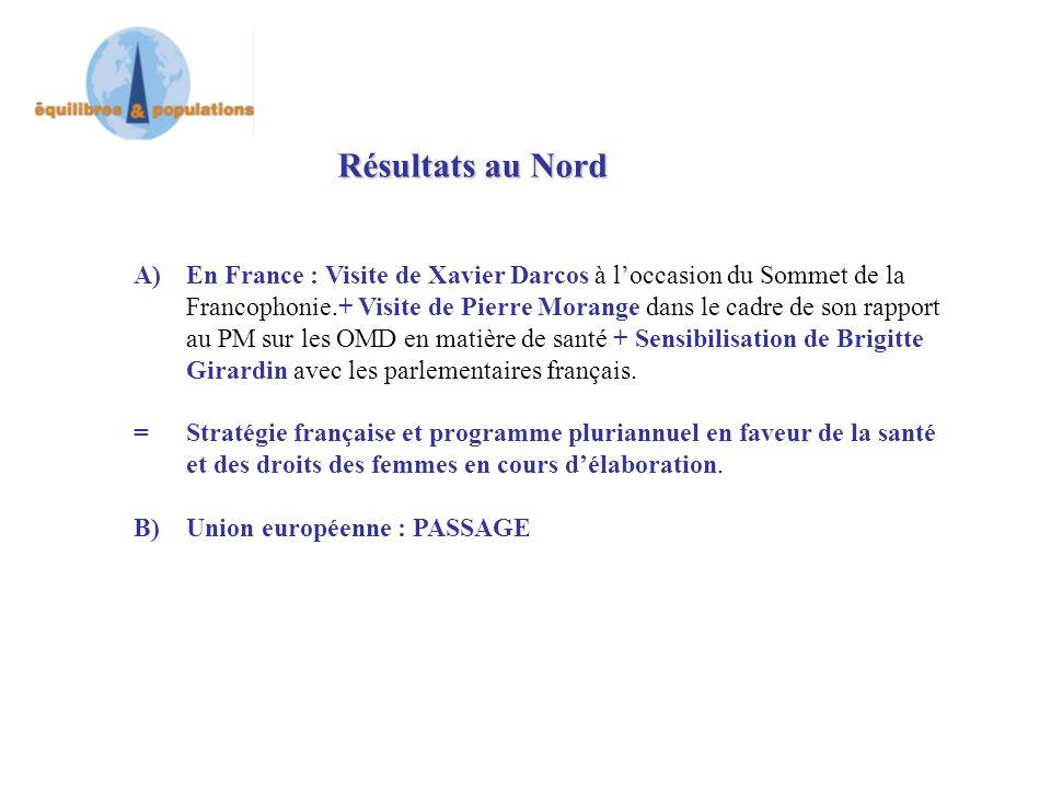 Résultats au Nord A)En France : Visite de Xavier Darcos à loccasion du Sommet de la Francophonie.+ Visite de Pierre Morange dans le cadre de son rapport au PM sur les OMD en matière de santé + Sensibilisation de Brigitte Girardin avec les parlementaires français.