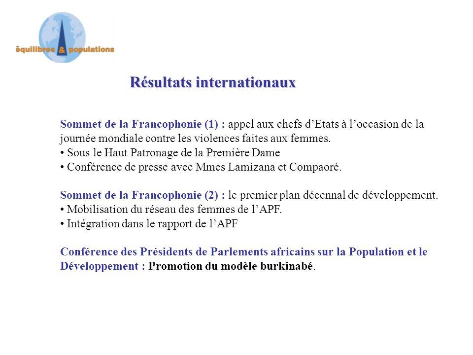 Résultats internationaux Sommet de la Francophonie (1) : appel aux chefs dEtats à loccasion de la journée mondiale contre les violences faites aux femmes.