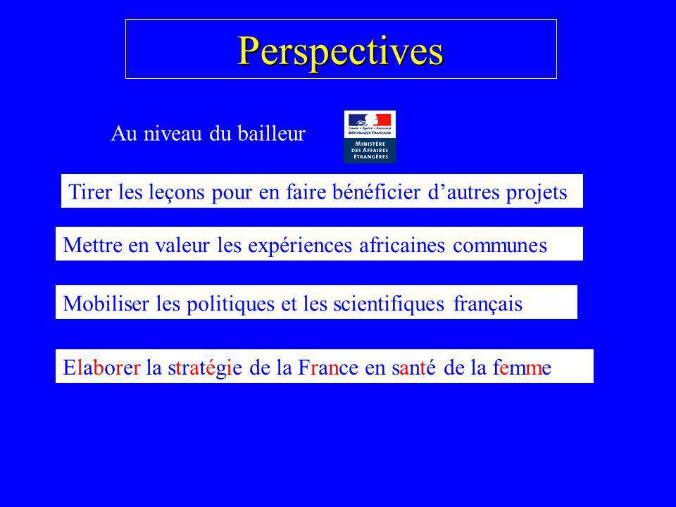 Perspectives Au niveau du bailleur Tirer les leçons pour en faire bénéficier dautres projets Elaborer la stratégie de la France en santé de la femme M