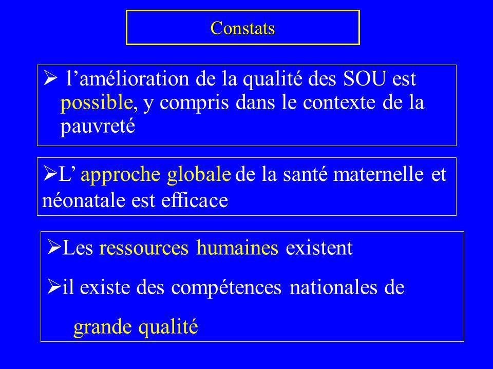 Constats lamélioration de la qualité des SOU est possible, y compris dans le contexte de la pauvreté L approche globale de la santé maternelle et néon