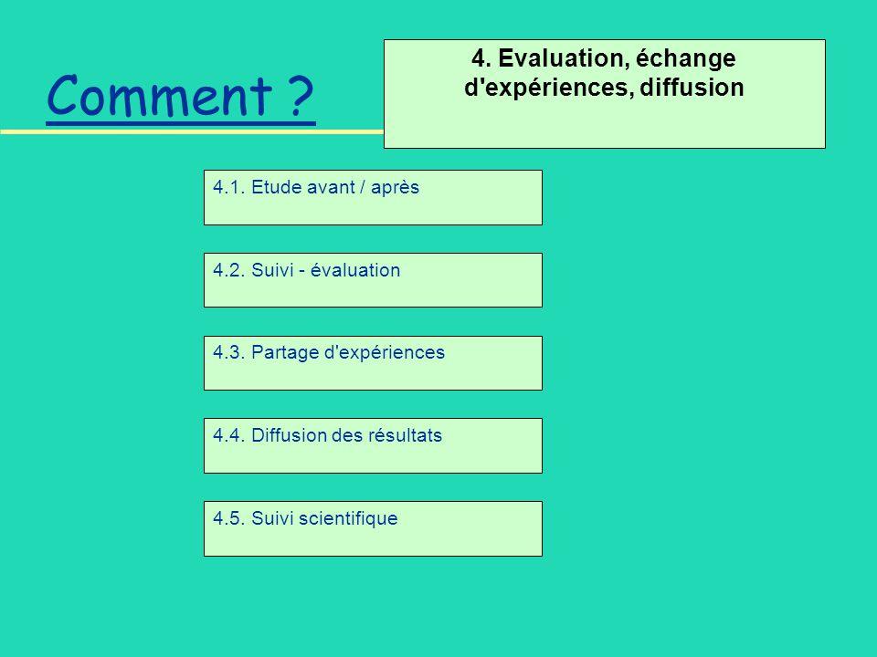 Comment . 4. Evaluation, échange d expériences, diffusion 4.1.