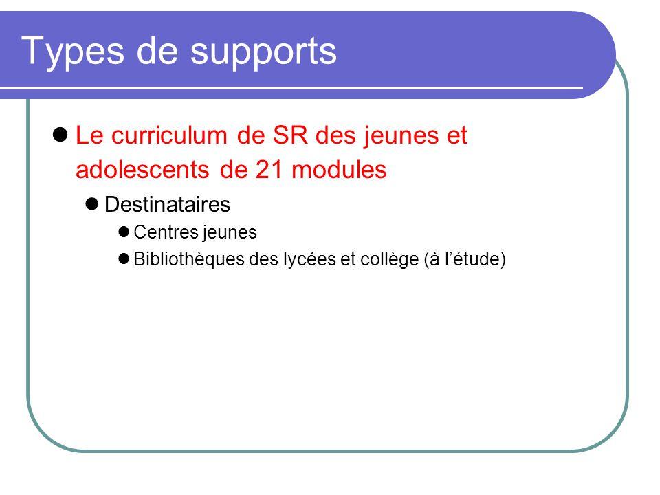 Types de supports Le curriculum de SR des jeunes et adolescents de 21 modules Destinataires Centres jeunes Bibliothèques des lycées et collège (à létude)
