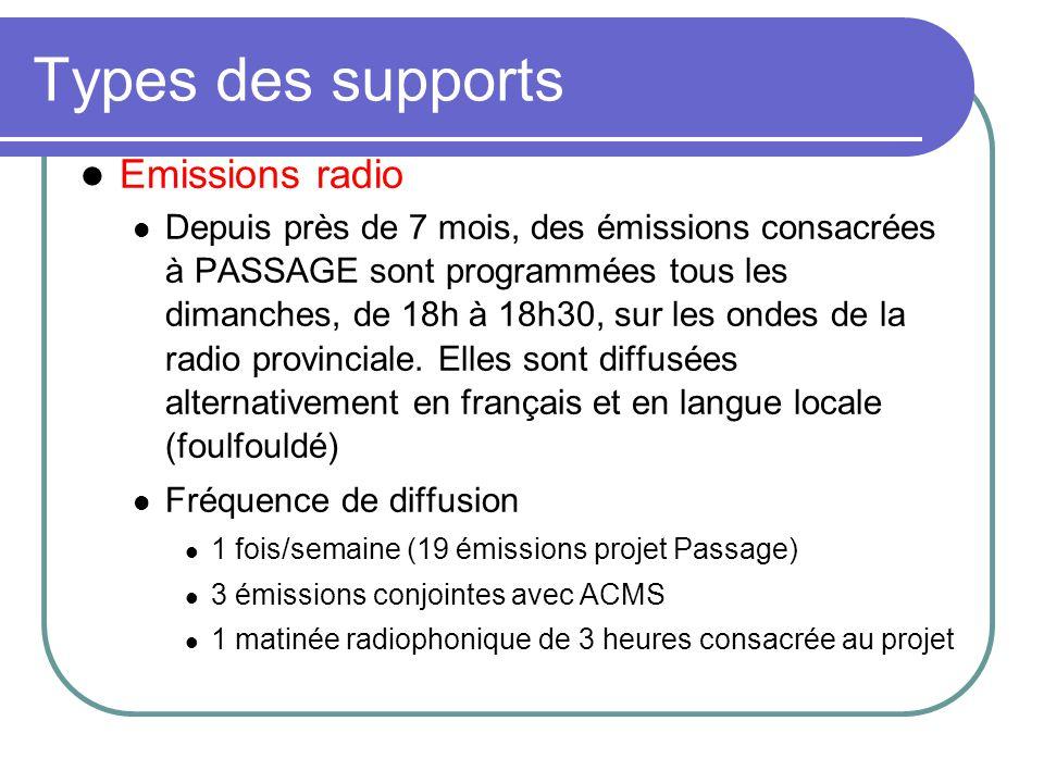 Types des supports Emissions radio Depuis près de 7 mois, des émissions consacrées à PASSAGE sont programmées tous les dimanches, de 18h à 18h30, sur les ondes de la radio provinciale.