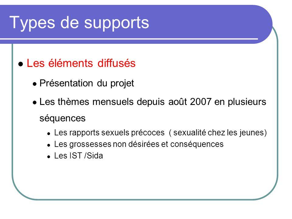 Types de supports Les éléments diffusés Présentation du projet Les thèmes mensuels depuis août 2007 en plusieurs séquences Les rapports sexuels précoc