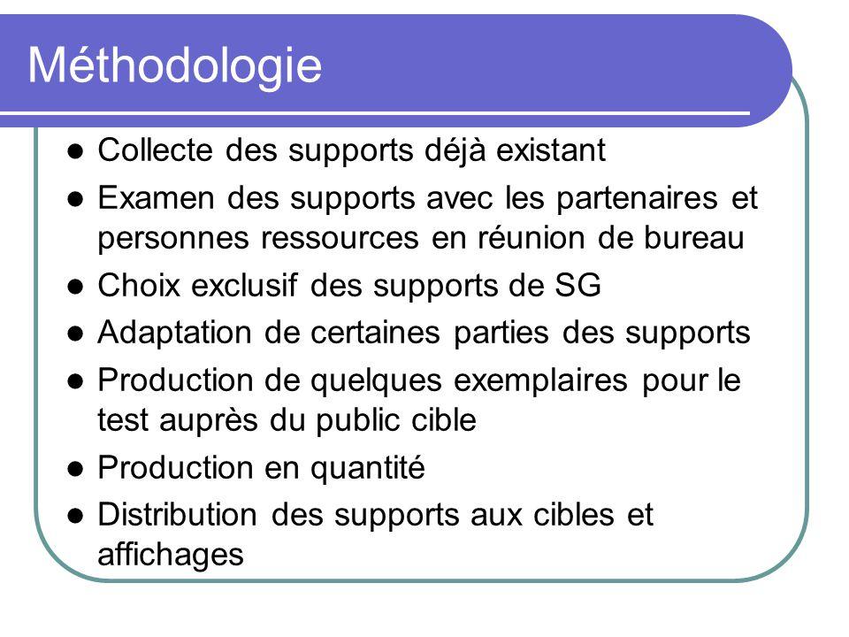 Méthodologie Collecte des supports déjà existant Examen des supports avec les partenaires et personnes ressources en réunion de bureau Choix exclusif
