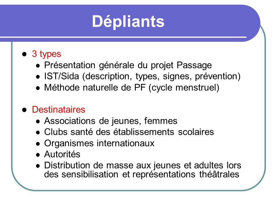 Dépliants 3 types Présentation générale du projet Passage IST/Sida (description, types, signes, prévention) Méthode naturelle de PF (cycle menstruel)