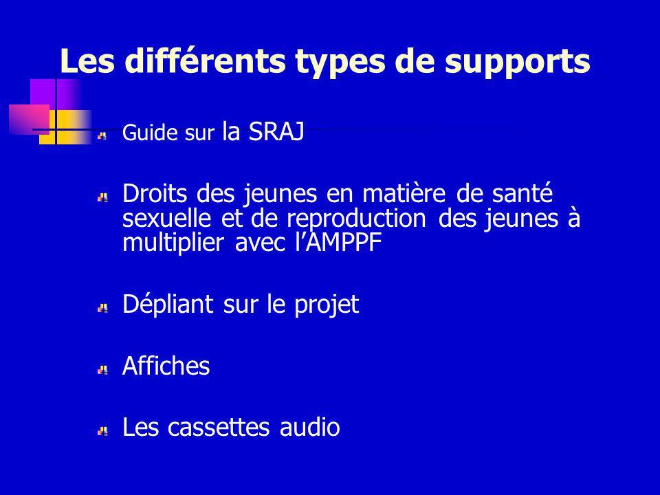 Les différents types de supports Guide sur la SRAJ Droits des jeunes en matière de santé sexuelle et de reproduction des jeunes à multiplier avec lAMPPF Dépliant sur le projet Affiches Les cassettes audio