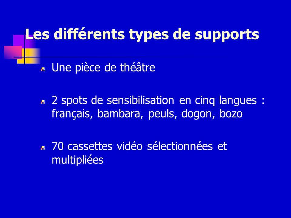 Les différents types de supports Une pièce de théâtre 2 spots de sensibilisation en cinq langues : français, bambara, peuls, dogon, bozo 70 cassettes vidéo sélectionnées et multipliées