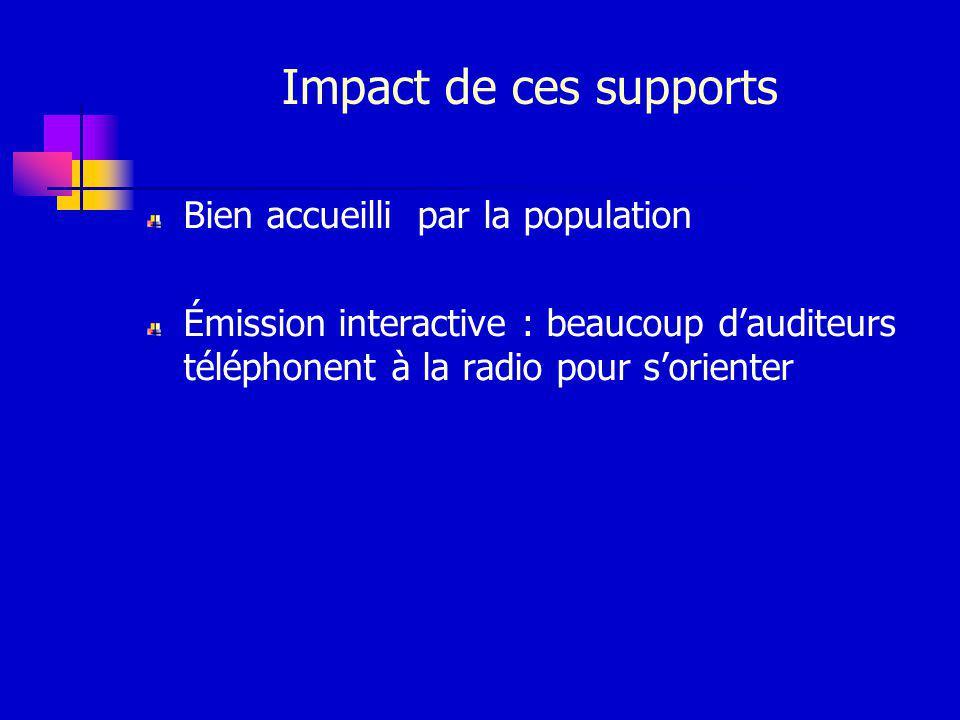 Impact de ces supports Bien accueilli par la population Émission interactive : beaucoup dauditeurs téléphonent à la radio pour sorienter
